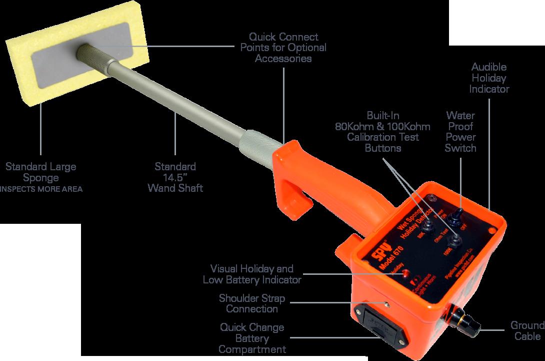 Spy Model 670 Portable Holiday Detector Wet Sponge