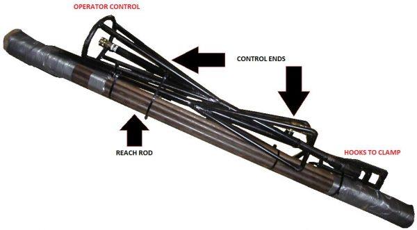 Reach Rod & Control Ends